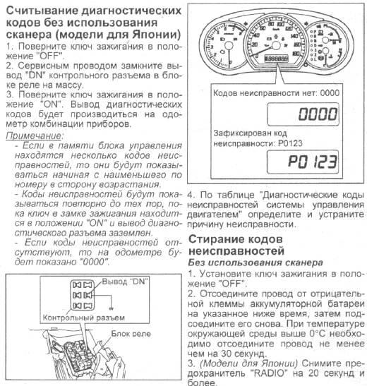Диагностический разъем, самодиагностика, код ошибки. | SUZUKI CLUB RUSSIA