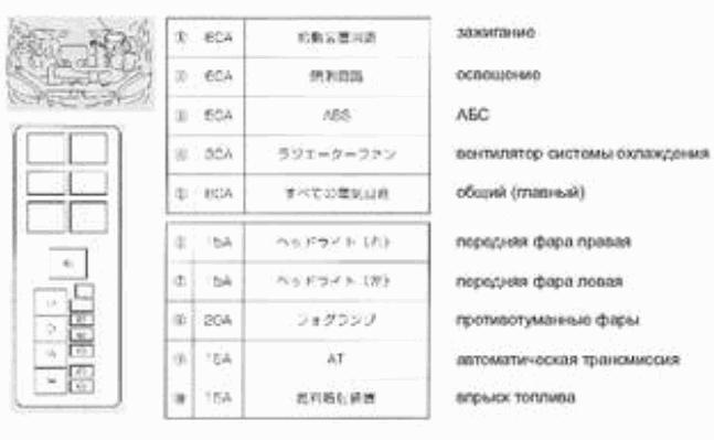 8. Подкапотные датчики Suzuki